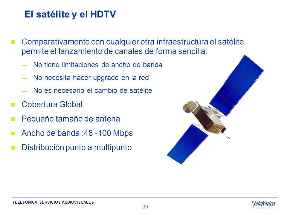 TELEFÓNICA SERVICIOS AUDIOVISUALES 39 El satélite y el HDTV Comparativamente con cualquier otra infraestructura el satélite permite el lanzamiento de canales de forma sencilla: No tiene limitaciones de ancho de banda No necesita hacer upgrade en la red No es necesario el cambio de satélite Cobertura Global Pequeño tamaño de antena Ancho de banda :48 -100 Mbps Distribución punto a multipunto