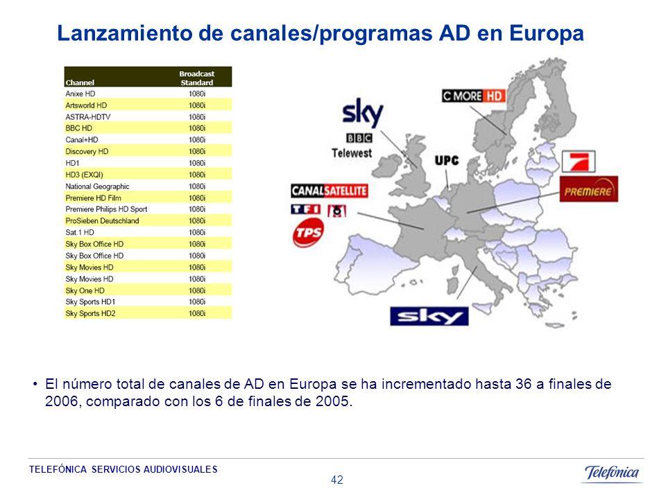 TELEFÓNICA SERVICIOS AUDIOVISUALES 42 El número total de canales de AD en Europa se ha incrementado hasta 36 a finales de 2006, comparado con los 6 de finales de 2005.