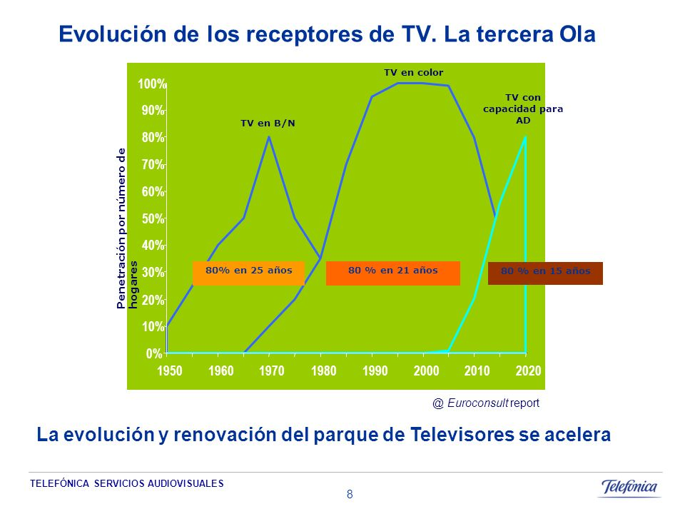 TELEFÓNICA SERVICIOS AUDIOVISUALES 49