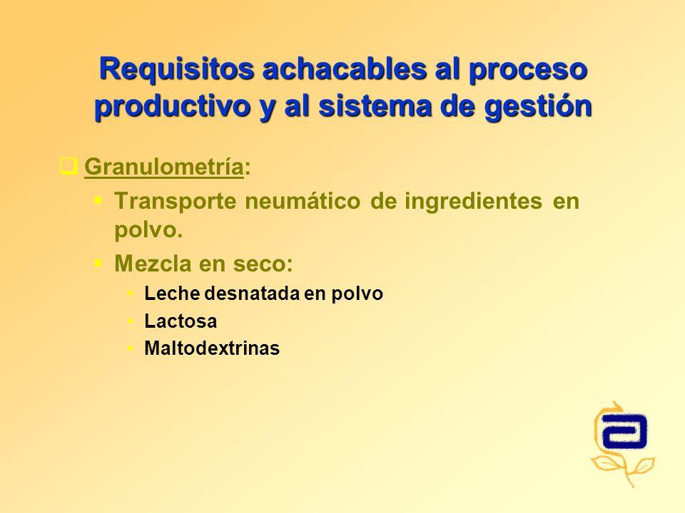 Requisitos achacables al proceso productivo y al sistema de gestión Granulometría: Transporte neumático de ingredientes en polvo. Mezcla en seco: Lech