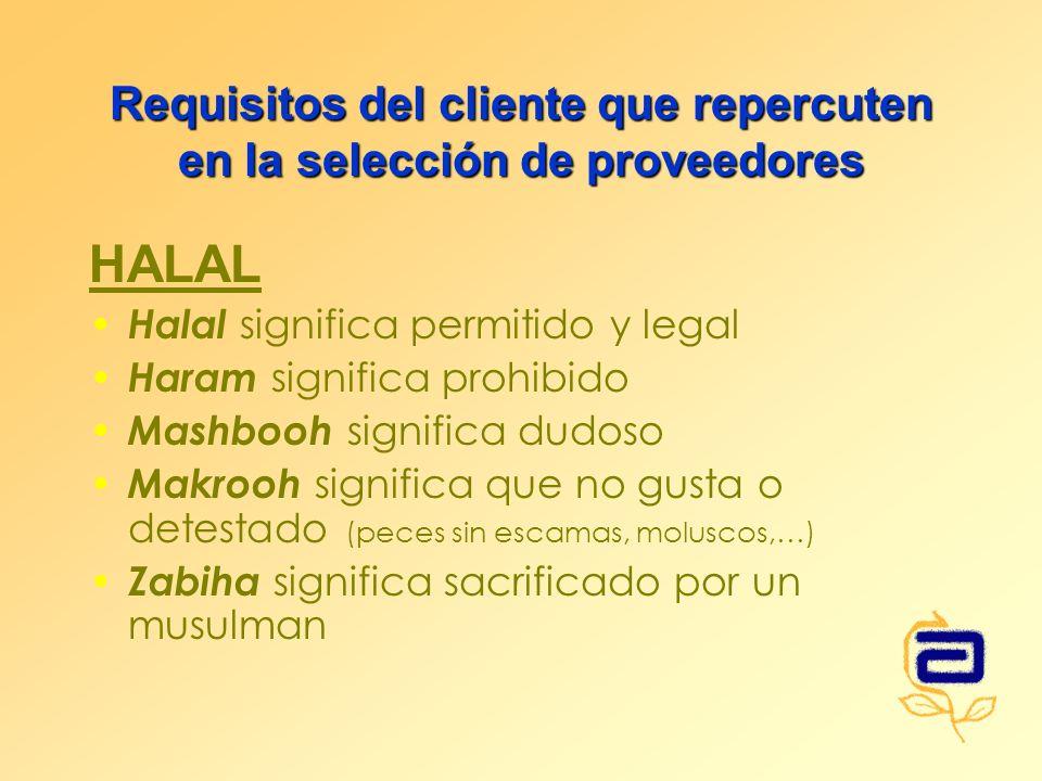 Requisitos del cliente que repercuten en la selección de proveedores HALAL Halal significa permitido y legal Haram significa prohibido Mashbooh significa dudoso Makrooh significa que no gusta o detestado (peces sin escamas, moluscos,…) Zabiha significa sacrificado por un musulman