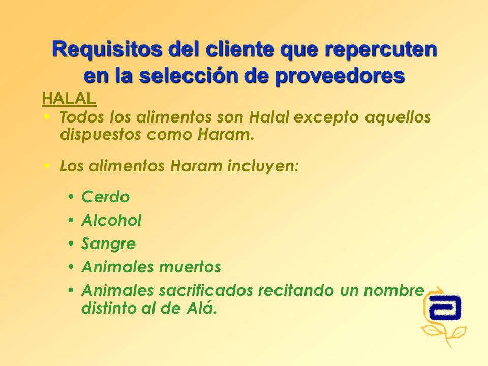 Requisitos del cliente que repercuten en la selección de proveedores Todos los alimentos son Halal excepto aquellos dispuestos como Haram.