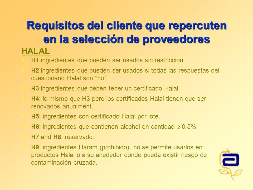 Requisitos del cliente que repercuten en la selección de proveedores H1 ingredientes que pueden ser usados sin restricción. H2 ingredientes que pueden