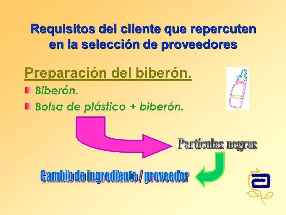 Requisitos del cliente que repercuten en la selección de proveedores Preparación del biberón. Biberón. Bolsa de plástico + biberón.