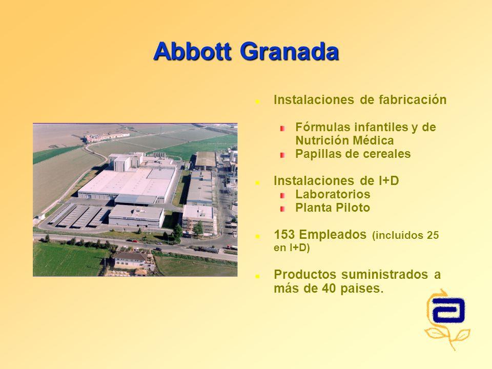 Abbott Granada n Instalaciones de fabricación Fórmulas infantiles y de Nutrición Médica Papillas de cereales n Instalaciones de I+D Laboratorios Planta Piloto n 153 Empleados (incluidos 25 en I+D) n Productos suministrados a más de 40 paises.