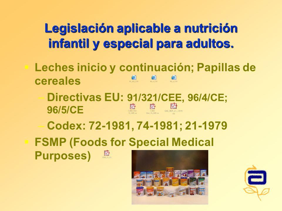 Legislación aplicable a nutrición infantil y especial para adultos. Leches inicio y continuación; Papillas de cereales –Directivas EU: 91/321/CEE, 96/