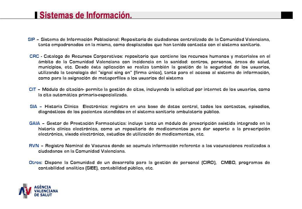 Sistemas de Información. SIP – Sistema de Información Poblacional: Repositorio de ciudadanos centralizado de la Comunidad Valenciana, tanto empadronad