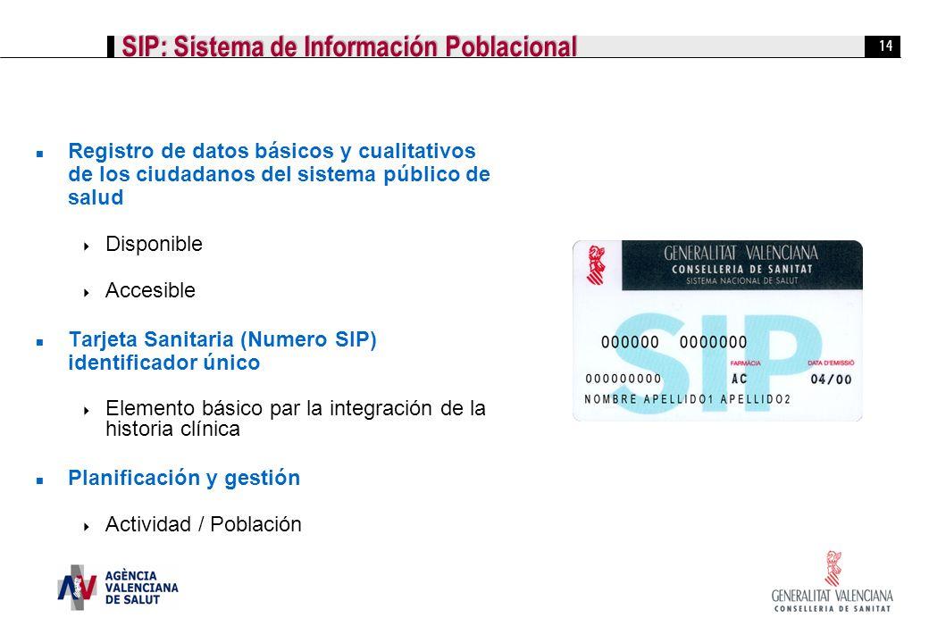 14 SIP: Sistema de Información Poblacional Registro de datos básicos y cualitativos de los ciudadanos del sistema público de salud Disponible Accesibl