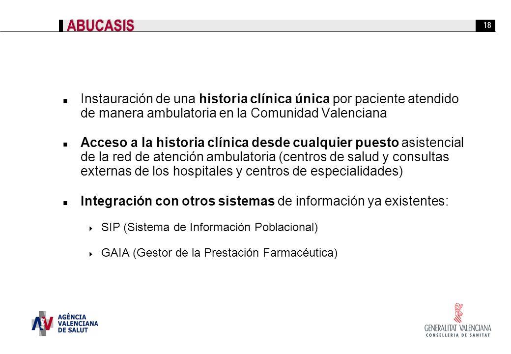 18 ABUCASIS Instauración de una historia clínica única por paciente atendido de manera ambulatoria en la Comunidad Valenciana Acceso a la historia clí