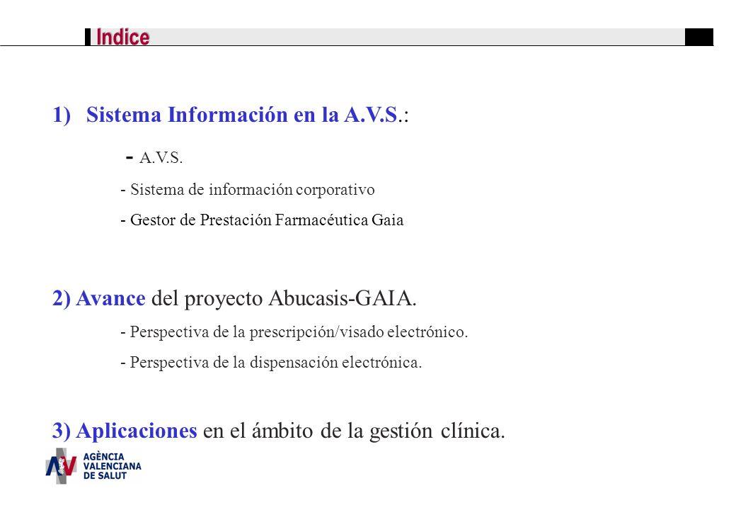 Indice 1)Sistema Información en la A.V.S.: - A.V.S. - Sistema de información corporativo - Gestor de Prestación Farmacéutica Gaia 2) Avance del proyec