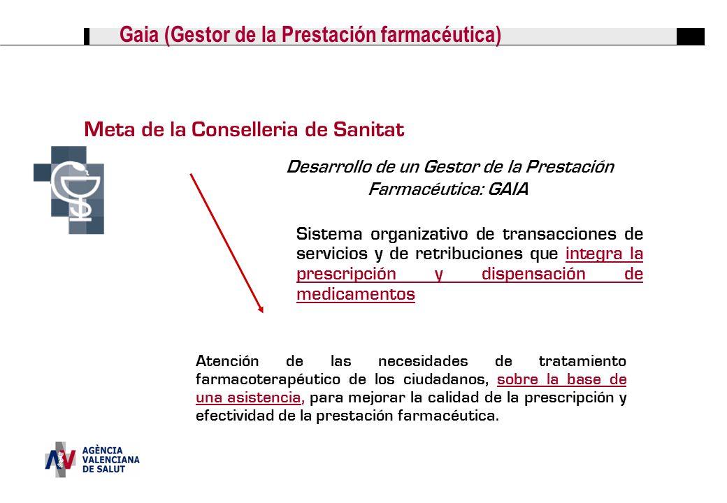 Meta de la Conselleria de Sanitat Desarrollo de un Gestor de la Prestación Farmacéutica: GAIA Sistema organizativo de transacciones de servicios y de