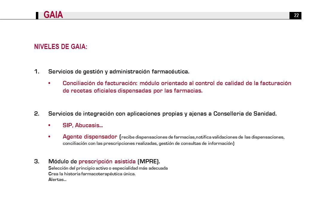 22 NIVELES DE GAIA: 1. Servicios de gestión y administración farmacéutica. Conciliación de facturación: módulo orientado al control de calidad de la f