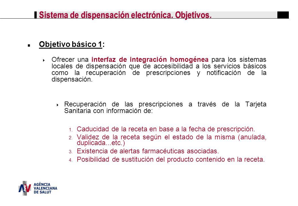 Sistema de dispensación electrónica. Objetivos. Objetivo básico 1: Ofrecer una interfaz de integración homogénea para los sistemas locales de dispensa