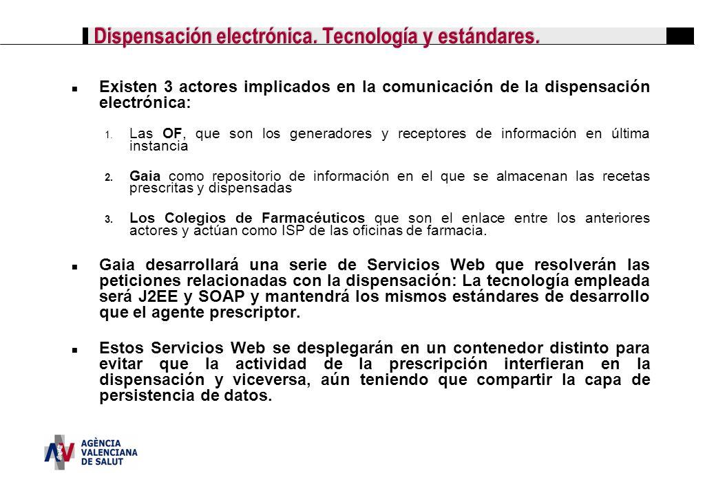 Dispensación electrónica. Tecnología y estándares. Existen 3 actores implicados en la comunicación de la dispensación electrónica: 1. Las OF, que son