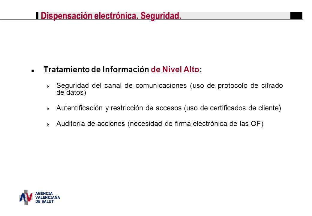 Dispensación electrónica. Seguridad. Tratamiento de Información de Nivel Alto: Seguridad del canal de comunicaciones (uso de protocolo de cifrado de d