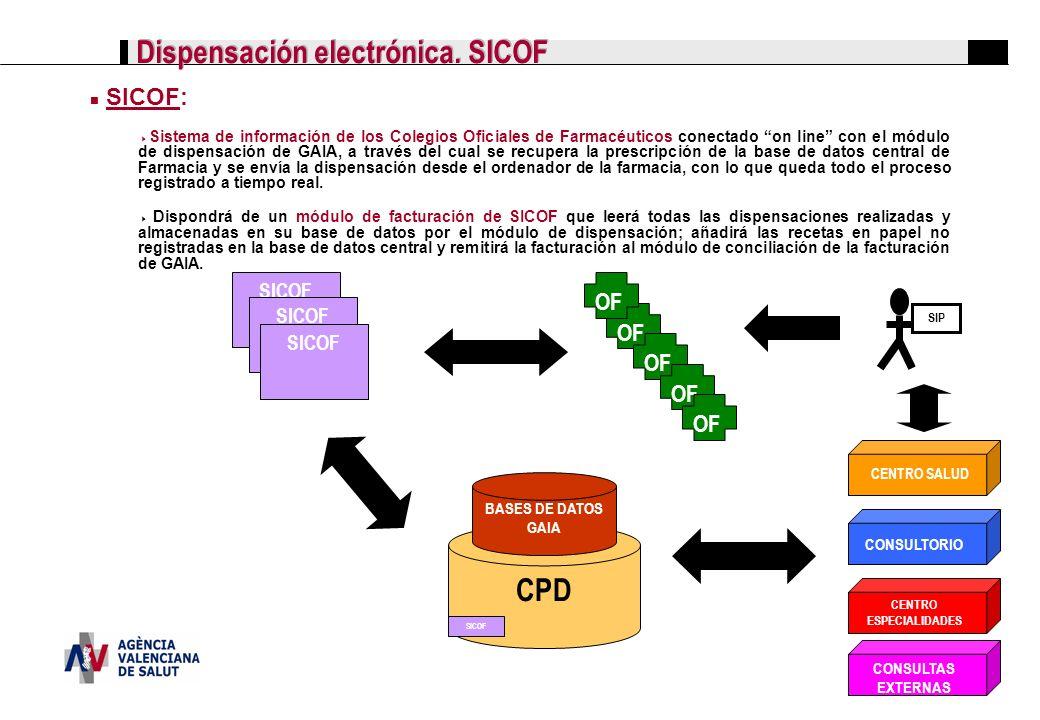 Dispensación electrónica. SICOF SICOF OF SICOF: Sistema de información de los Colegios Oficiales de Farmacéuticos conectado on line con el módulo de d