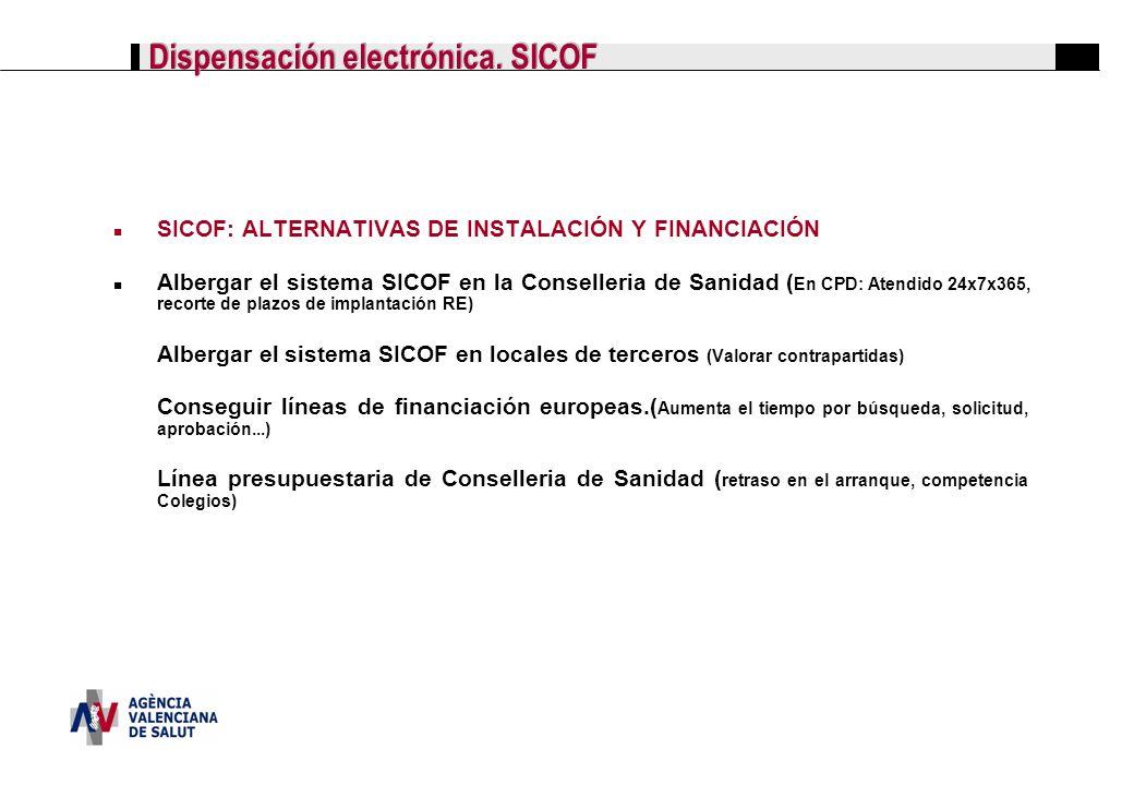 Dispensación electrónica. SICOF SICOF: ALTERNATIVAS DE INSTALACIÓN Y FINANCIACIÓN Albergar el sistema SICOF en la Conselleria de Sanidad ( En CPD: Ate
