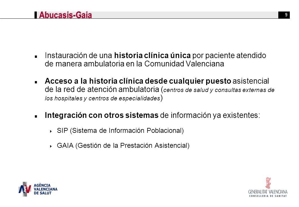 9 Abucasis-Gaia Instauración de una historia clínica única por paciente atendido de manera ambulatoria en la Comunidad Valenciana Acceso a la historia