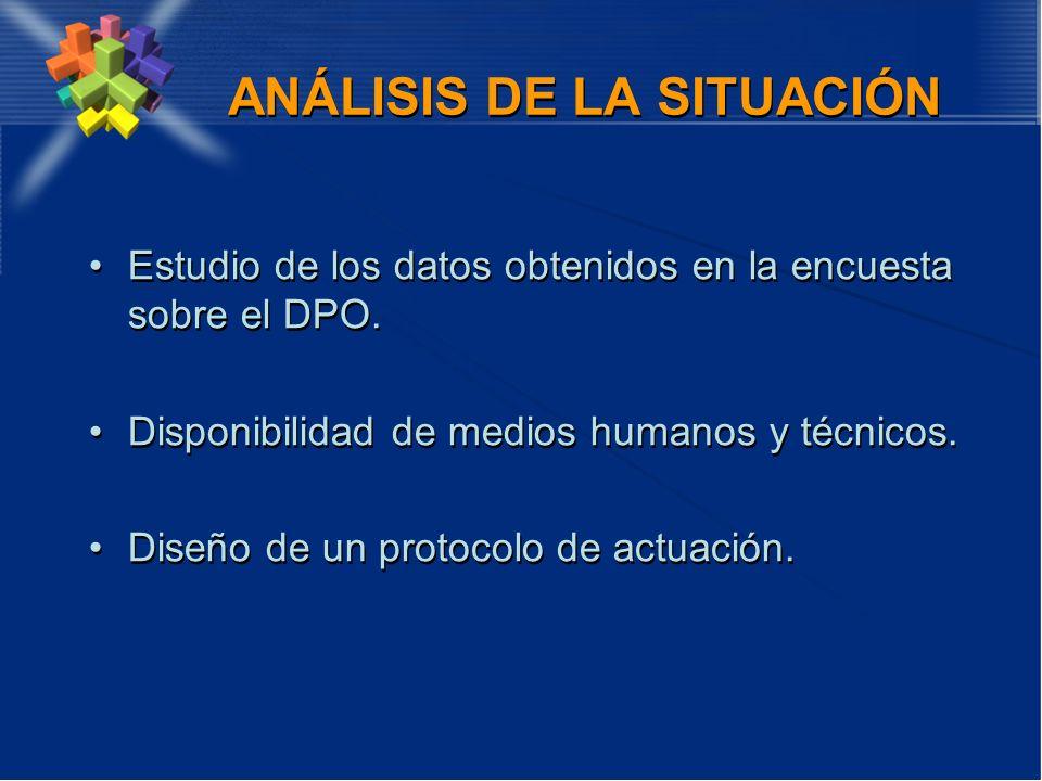 ANÁLISIS DE LA SITUACIÓN Estudio de los datos obtenidos en la encuesta sobre el DPO. Disponibilidad de medios humanos y técnicos. Diseño de un protoco