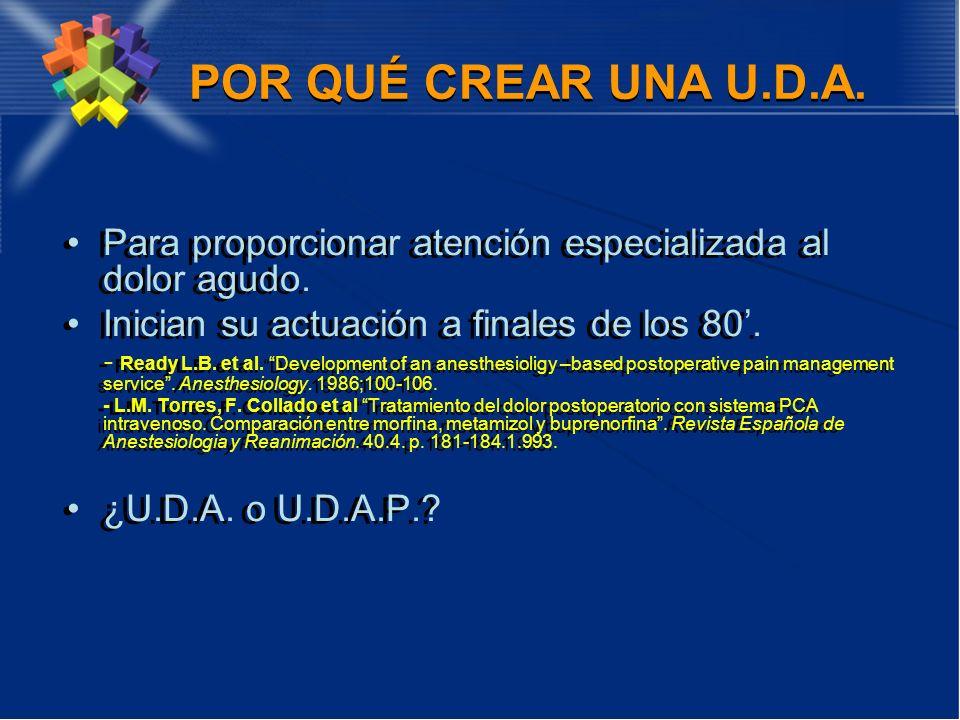 EL DOLOR AGUDO EN UN HOSPITAL LA U.D.A.