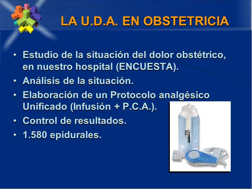LA U.D.A. EN OBSTETRICIA Estudio de la situación del dolor obstétrico, en nuestro hospital (ENCUESTA). Análisis de la situación. Elaboración de un Pro