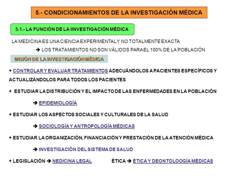 5.- CONDICIONAMIENTOS DE LA INVESTIGACIÓN MÉDICA LA MEDICINA ES UNA CIENCIA EXPERIMENTAL Y NO TOTALMENTE EXACTA LOS TRATAMIENTOS NO SON VÁLIDOS PARA E