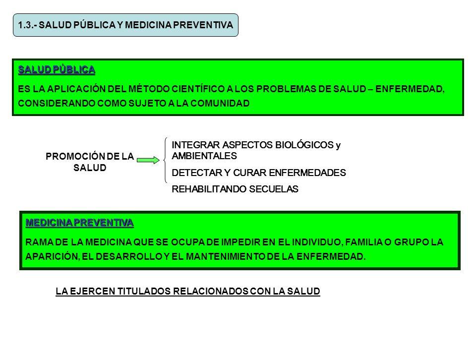 1.3.- SALUD PÚBLICA Y MEDICINA PREVENTIVA SALUD PÚBLICA ES LA APLICACIÓN DEL MÉTODO CIENTÍFICO A LOS PROBLEMAS DE SALUD – ENFERMEDAD, CONSIDERANDO COMO SUJETO A LA COMUNIDAD PROMOCIÓN DE LA SALUD INTEGRAR ASPECTOS BIOLÓGICOS y AMBIENTALES DETECTAR Y CURAR ENFERMEDADES REHABILITANDO SECUELAS MEDICINA PREVENTIVA RAMA DE LA MEDICINA QUE SE OCUPA DE IMPEDIR EN EL INDIVIDUO, FAMILIA O GRUPO LA APARICIÓN, EL DESARROLLO Y EL MANTENIMIENTO DE LA ENFERMEDAD.