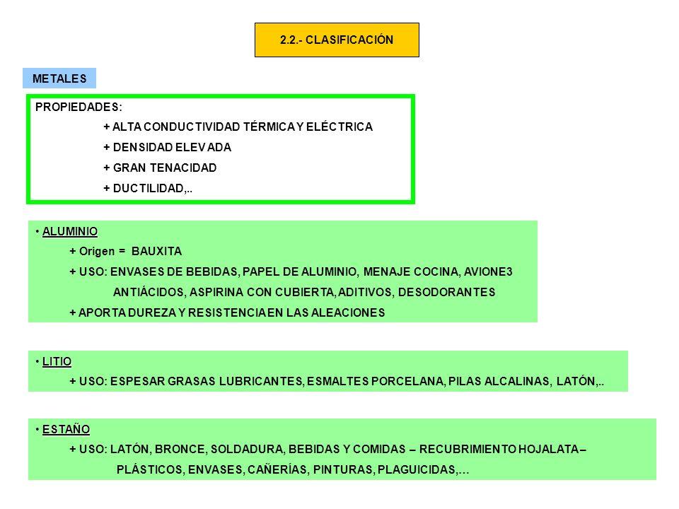 2.2.- CLASIFICACIÓN METALES PROPIEDADES: + ALTA CONDUCTIVIDAD TÉRMICA Y ELÉCTRICA + DENSIDAD ELEV ADA + GRAN TENACIDAD + DUCTILIDAD,.. ALUMINIO + Orig