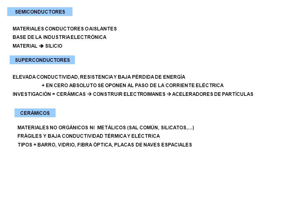SEMICONDUCTORES MATERIALES CONDUCTORES O AISLANTES BASE DE LA INDUSTRIA ELECTRÓNICA MATERIAL SILICIO SUPERCONDUCTORES ELEVADA CONDUCTIVIDAD, RESISTENC