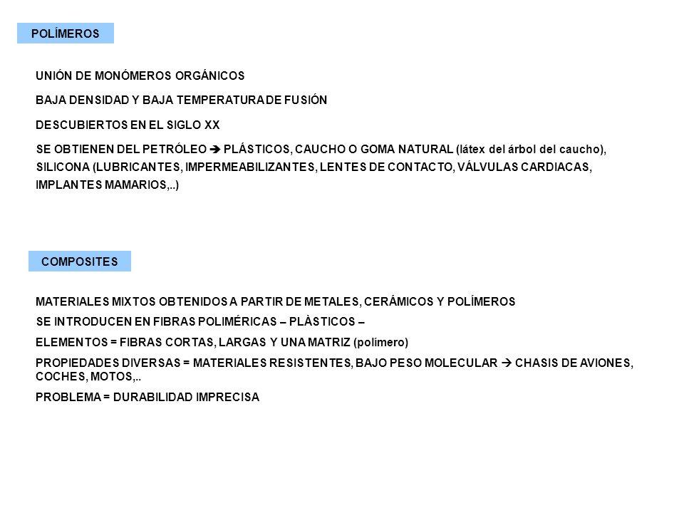 2.3.- CENTROS DE PRODUCCIÓN Y DE CONSUMO SE SITÚAN EN LOS PAÍSES DESARROLLADOS, LOS CUÁLES NO POSEEN MUCHOS DE LOS MATERIALES, PERO A CAMBIO TIENEN LA TECNOLOGÍA, LOS CENTORS DE CONSUMO Y LOS CENTROS DE TRANSFORMACIÓN PROBLEMAS ACTUALES AGOTAMIENTOS DE ALGUNOS RECURSOS PAÍSES EMERGENTES – CHINA, INDIA, BRASIL,… - aumento de consumo de recursos + CHINA = han pasado de importar 8500 millones Tn de acero en 2002 a 16.000 millones en 2003 PRINCIPAL PRODUCTOR DE MINERALES – 60 – ES EL CONTINENTE AFRICANO ORO, PLATINO, NÍQUEL, DIAMANTE, URANTIO, CROMO, COBALTO, BAUXITA,…