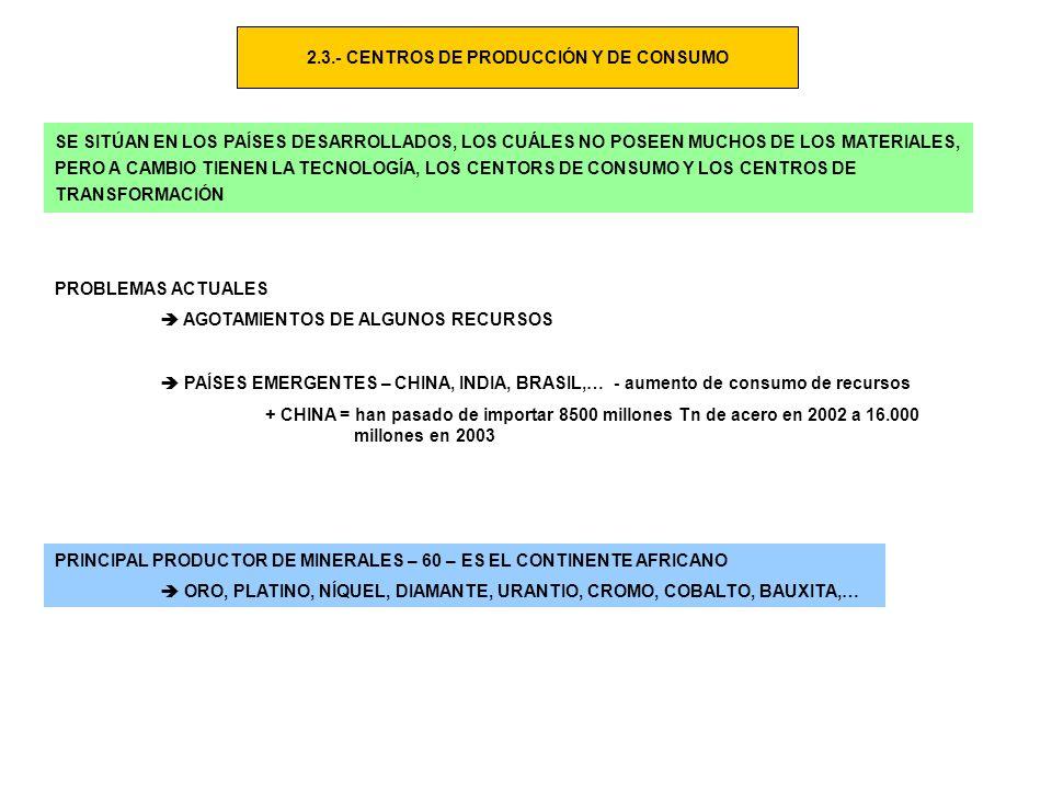 2.3.- CENTROS DE PRODUCCIÓN Y DE CONSUMO SE SITÚAN EN LOS PAÍSES DESARROLLADOS, LOS CUÁLES NO POSEEN MUCHOS DE LOS MATERIALES, PERO A CAMBIO TIENEN LA