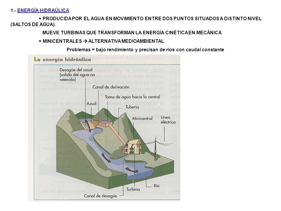 ENERGÍA HIDRAÚLICA 1.- ENERGÍA HIDRAÚLICA + PRODUCIDA POR EL AGUA EN MOVIMIENTO ENTRE DOS PUNTOS SITUADOS A DISTINTO NIVEL (SALTOS DE AGUA). MUEVE TUR
