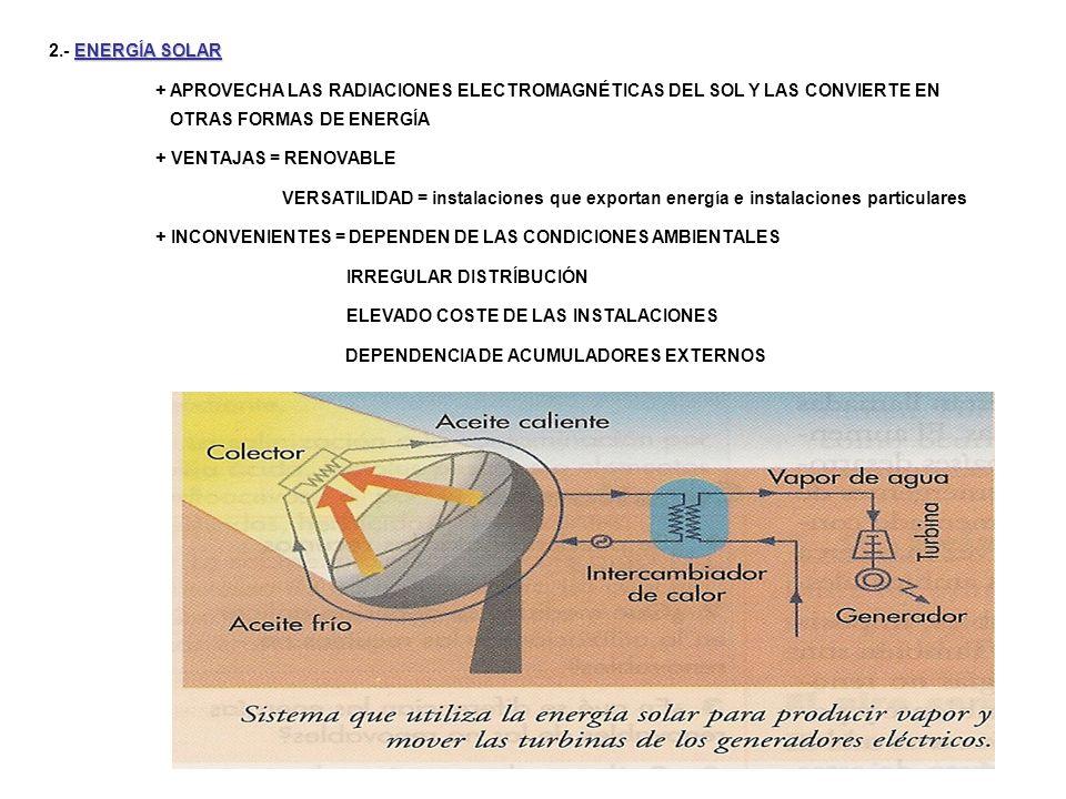 ENERGÍA SOLAR 2.- ENERGÍA SOLAR + APROVECHA LAS RADIACIONES ELECTROMAGNÉTICAS DEL SOL Y LAS CONVIERTE EN OTRAS FORMAS DE ENERGÍA + VENTAJAS = RENOVABL