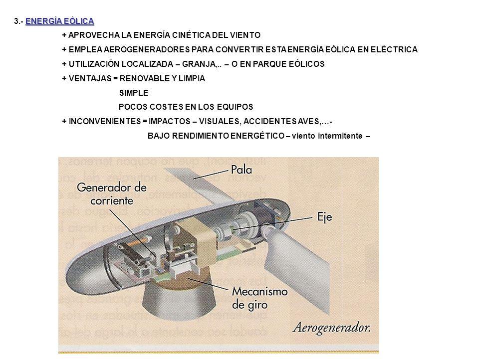 ENERGÍA DE LA BIOMASA 4.- ENERGÍA DE LA BIOMASA + SE OBTIENE A PARTIR DE LA MASA DE LOS ORGANISMOS (PLANTAS,…) + USOS = SISTEMAS DE CALEFACCIÓN, PRODUCCIÓN DE VAPOR DE AGUA y BIOCOMBUSTIBLES + VENTAJAS = RENOVABILIDAD BIODEGRADABLES MÉTODO DE ELIMINACIÓN DE RESIDUOS + INCONVENIENTES = SUSTANCIAS CONTAMINANTES – CO2,…- BAJO RENDIMIENTO ENERGÉTICO ELEVADO COSTE ELEVADA OCUPACIÓN DEL TERRENO BIOCOMBUSTIBLES = CAMBIO DE USO (de alimentación humana a energía)
