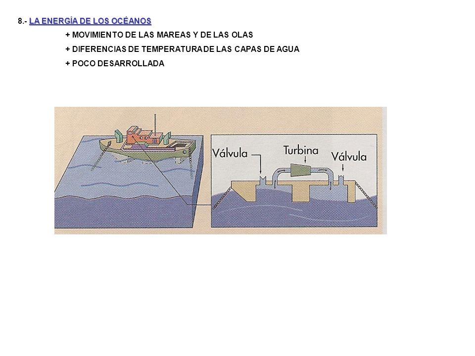 LA ENERGÍA DE LOS OCÉANOS 8.- LA ENERGÍA DE LOS OCÉANOS + MOVIMIENTO DE LAS MAREAS Y DE LAS OLAS + DIFERENCIAS DE TEMPERATURA DE LAS CAPAS DE AGUA + P