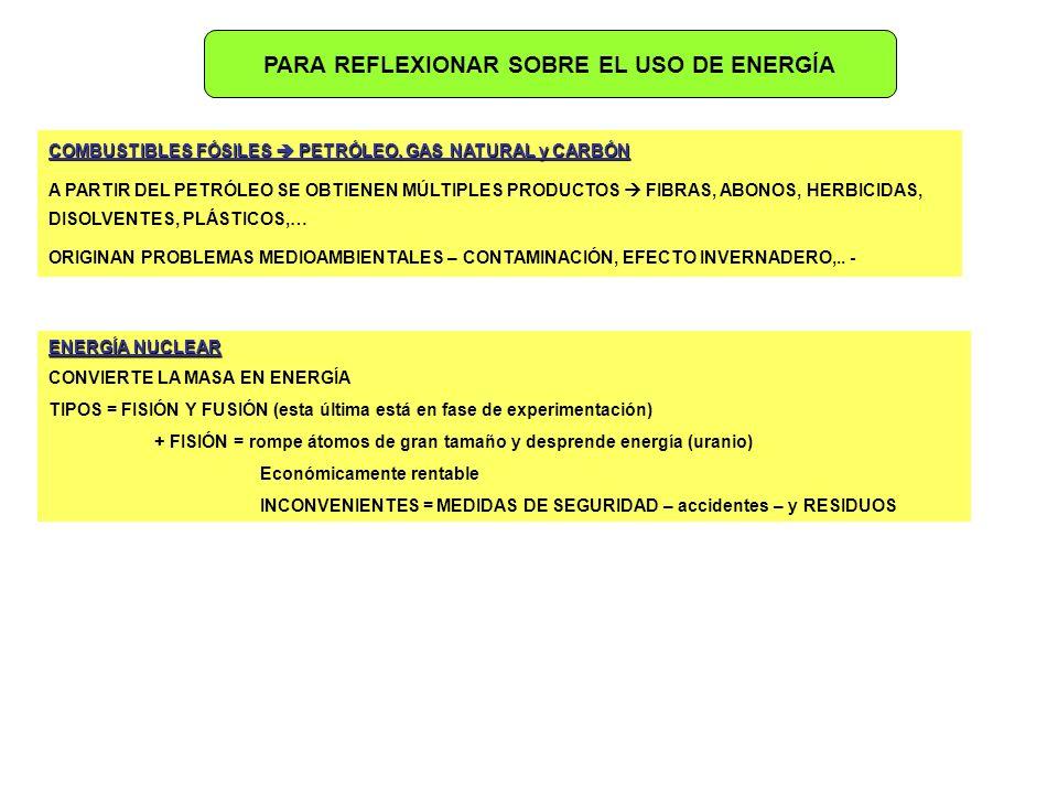 PARA REFLEXIONAR SOBRE EL USO DE ENERGÍA COMBUSTIBLES FÓSILES PETRÓLEO, GAS NATURAL y CARBÓN A PARTIR DEL PETRÓLEO SE OBTIENEN MÚLTIPLES PRODUCTOS FIB
