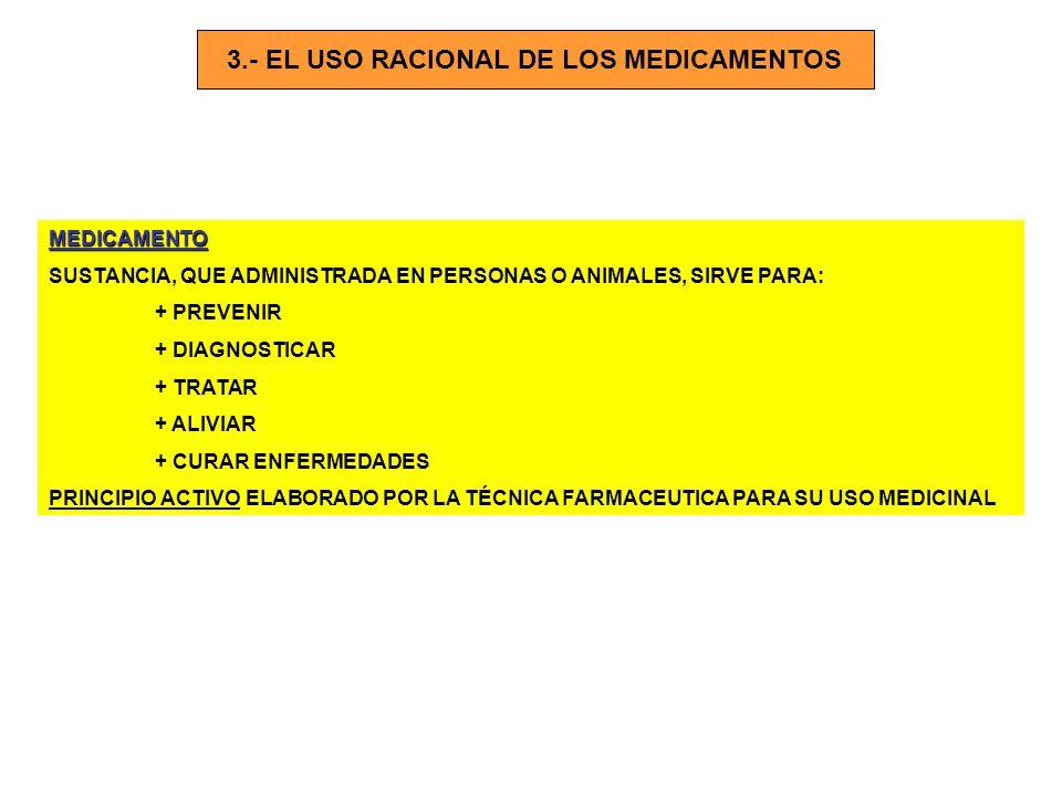 3.1.- EL USO DE LOS MEDICAMENTOS Y LA OMS USO RACIONAL DE LOS MEDICAMENTOS SEGÚN LA OMS SITUACIÓN EN LA QUE LOS PACIENTES RECIBEN LA MEDICACIÓN ADECUADA EN DOSIS PRECISAS SEGÚN REQUISITOS IUDIVIDUALES, DURANTE UN PERÍODO ADECUADO Y AL MENOR COSTE POSIBLE PARA ELLOS Y PARA LA COMUNIDAD ELEGIR EL MEDICAMENTO ADECUADO A LA SITUACIÓN CLÍNICA DEL PACIENTE 1.EXCLUIR LA AUTOMEDICACIÓN 2.TENER EN CUENTA LOS EFECTOS SECUNDARIOS REACCIONES ADVERSAS EL PACIENTE DEBE RECIBIR LA INFORMACIÓN CLARA Y PRECISA TRAS LA PRESCRIPCIÓN 1.DOSIS ADECUADAS / TIEMPO PRECISO EFICACIA RECETAR EL MEDICAMENTO MÁS BARATO ENTRE LAS DIFERENTES POSIBILIDADES QUE OFRECE EL MERCADO