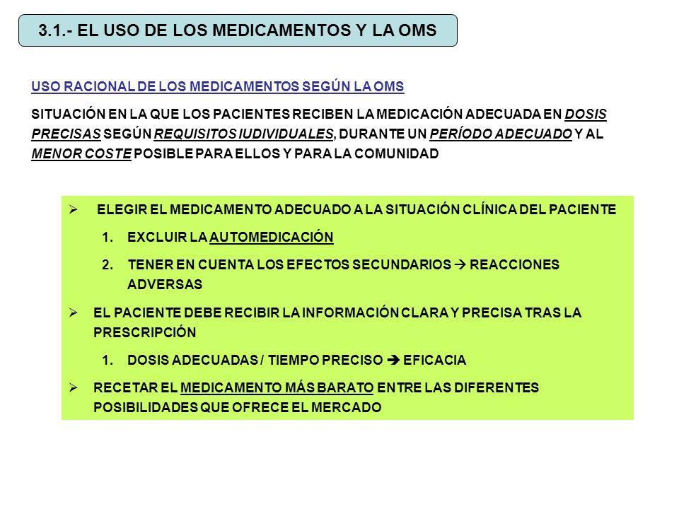 3.1.- EL USO DE LOS MEDICAMENTOS Y LA OMS USO RACIONAL DE LOS MEDICAMENTOS SEGÚN LA OMS SITUACIÓN EN LA QUE LOS PACIENTES RECIBEN LA MEDICACIÓN ADECUA