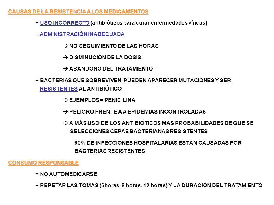 CAUSAS DE LA RESISTENCIA A LOS MEDICAMENTOS + USO INCORRECTO (antibióticos para curar enfermedades víricas) + ADMINISTRACIÓN INADECUADA NO SEGUIMIENTO