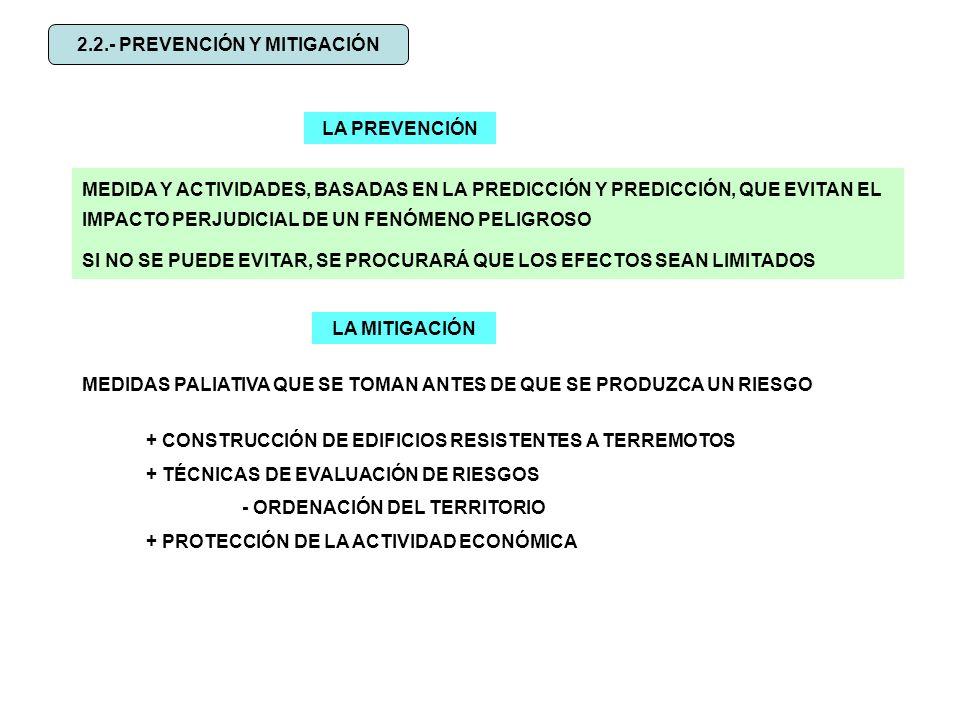 2.2.- PREVENCIÓN Y MITIGACIÓN LA PREVENCIÓN MEDIDA Y ACTIVIDADES, BASADAS EN LA PREDICCIÓN Y PREDICCIÓN, QUE EVITAN EL IMPACTO PERJUDICIAL DE UN FENÓM