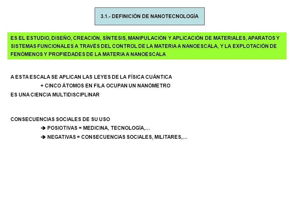 3.2.- MICROSCOPIOS NANOTECNOLÓGICOS MICROSCOPIO DE EFECTO TUNEL – 1981 – LOS ELECTRONES AL ESCAPAR DE SU ÓRBITA CREAN UN TUNEL Y PRODUCEN UNA MICROCORRIENTE ELÉCTRICA QUE PUEDE SER REGISTRADA SE OBSERVAN SUPERFICIES DE UN METAL Y LA DISPOSICIÓN DE SUS ÁTOMOS SE MANIPULAN ÁTOMOS QUE CREAN FIGURAS