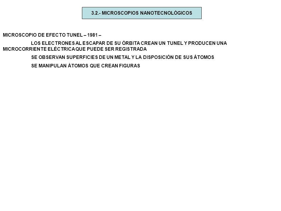 3.2.- MICROSCOPIOS NANOTECNOLÓGICOS MICROSCOPIO DE EFECTO TUNEL – 1981 – LOS ELECTRONES AL ESCAPAR DE SU ÓRBITA CREAN UN TUNEL Y PRODUCEN UNA MICROCOR