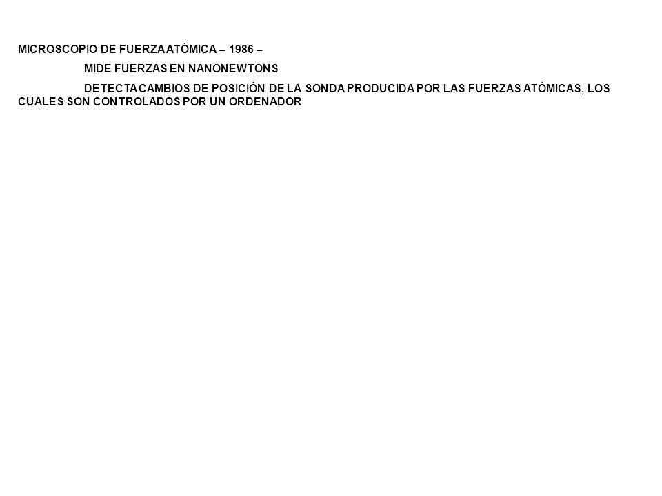 MICROSCOPIO DE FUERZA ATÓMICA – 1986 – MIDE FUERZAS EN NANONEWTONS DETECTA CAMBIOS DE POSICIÓN DE LA SONDA PRODUCIDA POR LAS FUERZAS ATÓMICAS, LOS CUA
