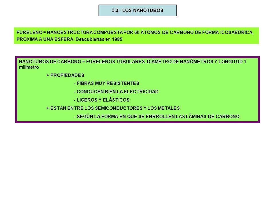 3.3.- LOS NANOTUBOS FURELENO = NANOESTRUCTURA COMPUESTA POR 60 ÁTOMOS DE CARBONO DE FORMA ICOSAÉDRICA, PRÓXIMA A UNA ESFERA. Descubiertas en 1985 NANO