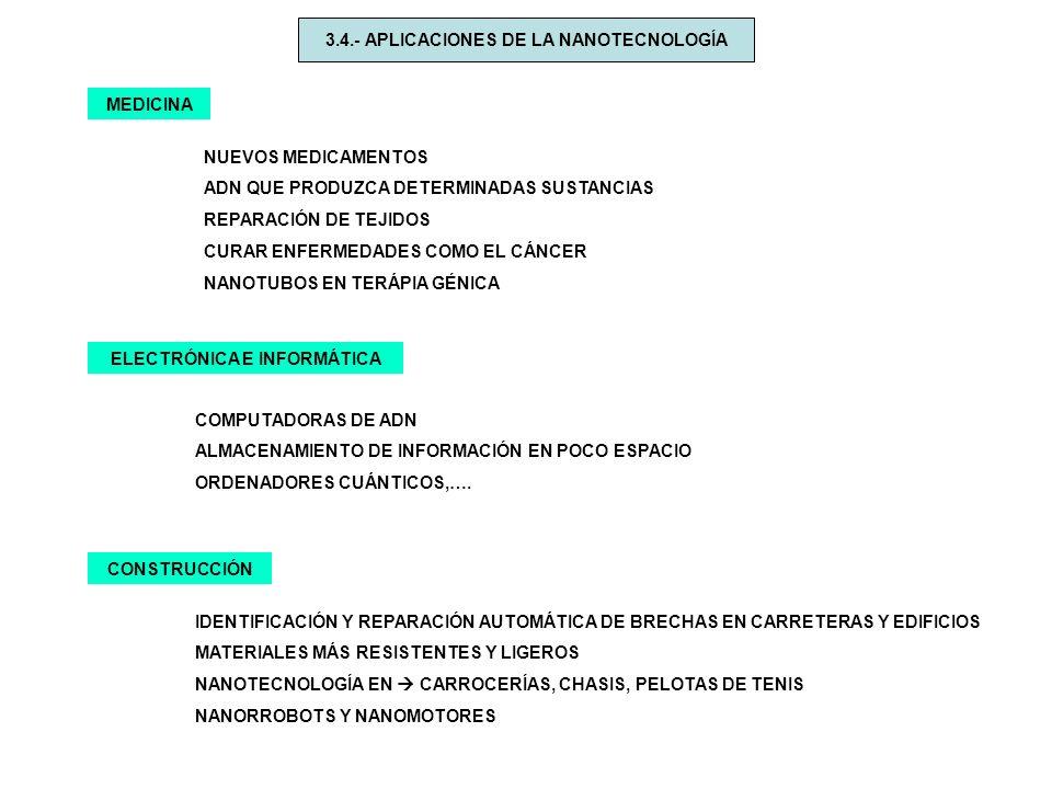 3.4.- APLICACIONES DE LA NANOTECNOLOGÍA MEDICINA NUEVOS MEDICAMENTOS ADN QUE PRODUZCA DETERMINADAS SUSTANCIAS REPARACIÓN DE TEJIDOS CURAR ENFERMEDADES