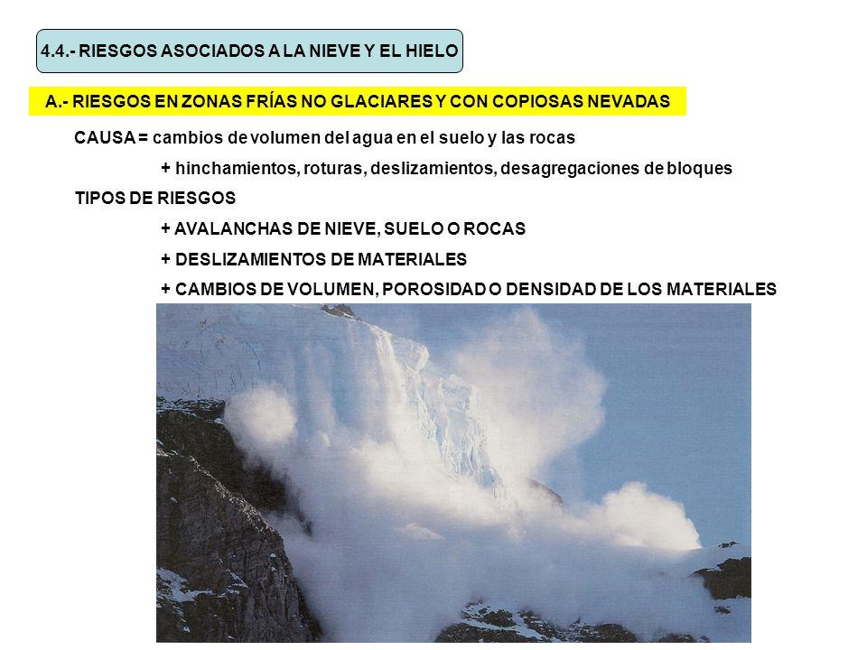 4.4.- RIESGOS ASOCIADOS A LA NIEVE Y EL HIELO A.- RIESGOS EN ZONAS FRÍAS NO GLACIARES Y CON COPIOSAS NEVADAS CAUSA = cambios de volumen del agua en el
