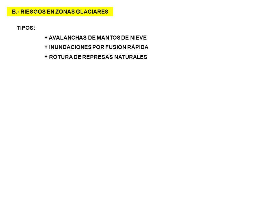 B.- RIESGOS EN ZONAS GLACIARES TIPOS: + AVALANCHAS DE MANTOS DE NIEVE + INUNDACIONES POR FUSIÓN RÁPIDA + ROTURA DE REPRESAS NATURALES