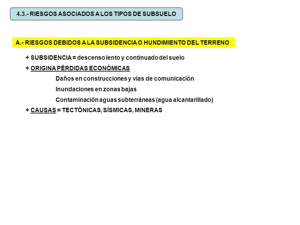 4.3.- RIESGOS ASOCIADOS A LOS TIPOS DE SUBSUELO A.- RIESGOS DEBIDOS A LA SUBSIDENCIA O HUNDIMIENTO DEL TERRENO + SUBSIDENCIA = descenso lento y contin