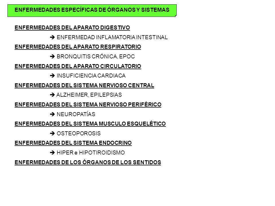 ENFERMEDADES ESPECÍFICAS DE ÓRGANOS Y SISTEMAS ENFERMEDADES DEL APARATO DIGESTIVO ENFERMEDAD INFLAMATORIA INTESTINAL ENFERMEDADES DEL APARATO RESPIRAT