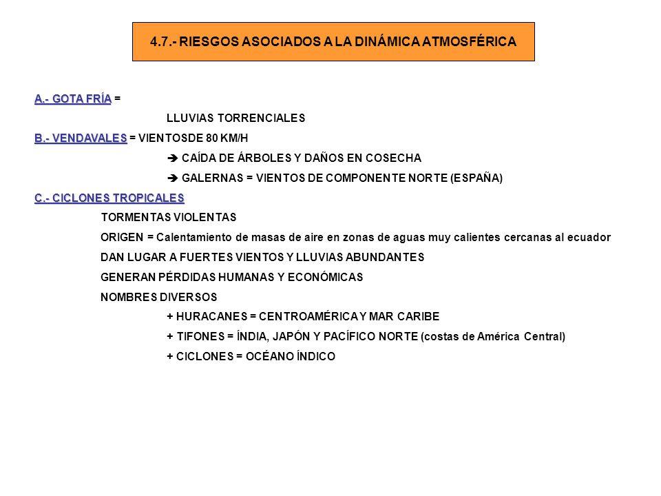 4.7.- RIESGOS ASOCIADOS A LA DINÁMICA ATMOSFÉRICA A.- GOTA FRÍA A.- GOTA FRÍA = LLUVIAS TORRENCIALES B.- VENDAVALES B.- VENDAVALES = VIENTOSDE 80 KM/H